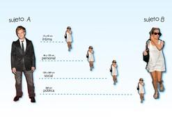 lenguaje corporal y su significado